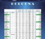 Orario e calendario di ramadan 1431 2010