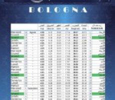 bologna-150x150